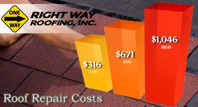 Roof Repair Costs Arizona 2016